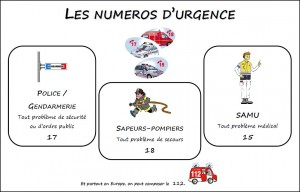 numerosurgents